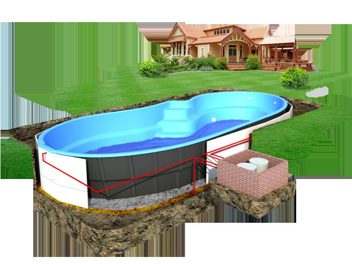 Как избавиться от зеленой воды в бассейне