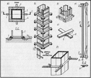Как сделать опалубку для колонн