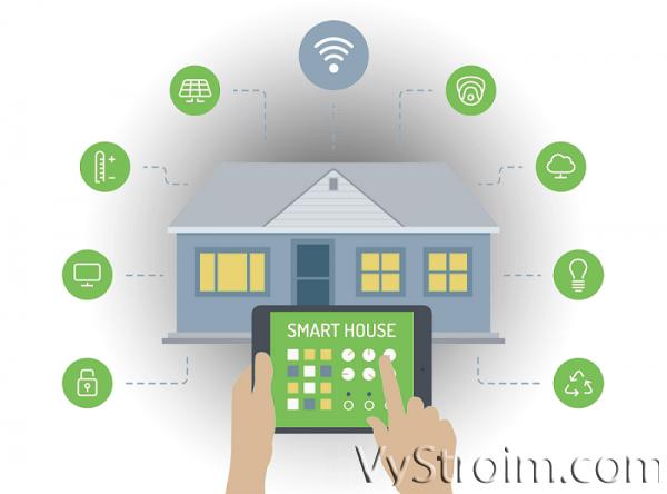 Система «Умный Дом»– автоматическое управление всем домом