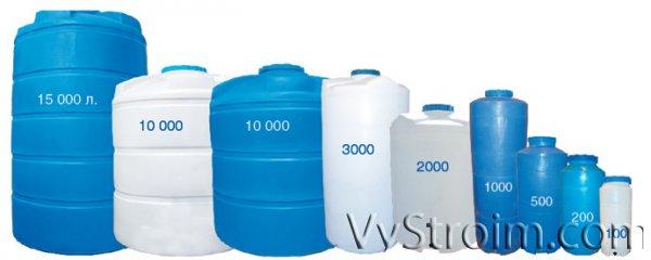 Емкости для воды: сферы применения